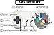 Vídeo Game Retrô Raspberry Pi3 Com Recalbox 2 Controles 64gb - Imagem 7