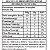 Biscoito de amendoim 0% açúcar Donna Asta 300g - Imagem 2