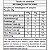 Farinha de amêndoa (Granel - preço/100g) - Imagem 2