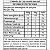 Castanha de caju torrada sem sal (Granel - preço/100g) - Imagem 2