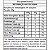 Uva passa branca (Granel - preço/100g) - Imagem 2