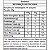 Gergelim negro (Granel - preço/100g) - Imagem 2