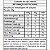 Castanha de caju crua quebrada (Granel - preço/100g) - Imagem 2