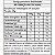 Queijo provolone (Granel - preço/100g) - Imagem 2