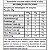Amendoim crocante cebola e salsa (Granel - preço/100g) - Imagem 2