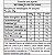 Granola premium sem açúcar (Granel - preço/100g) - Imagem 2