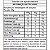 Granola com açúcar mascavo (Granel - preço/100g) - Imagem 2