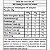 Leite de coco em pó (Granel - preço/100g) - Imagem 2
