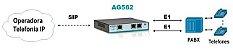 Gateway E1 VOIP Aligera AG562 - 2 portas E1 (R2/ISDN) SIP - Imagem 2