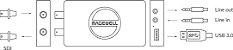 Magewell USB Capture SDI 4K Plus - Imagem 5