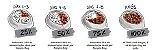 Frango - Alimentação Natural Desidratada - Imagem 9