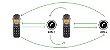 Telefone Intelbras Sem Fio Digital com entrada para 2 linhas TS 5150 - Imagem 3