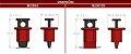 Bloqueio para Disjuntores - Dispositivos de Travamento - Imagem 2
