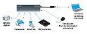Hub USB Comtac Superlead, 4 Portas USB 3.1, Cinza - Imagem 2