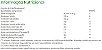 Kit 3 Óleo de semente de linhaça dourada 1200mg Unilife 60 cápsulas - Imagem 4