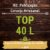 Kit Top para Fabricação de Cerveja - 40 Litros - Imagem 1