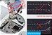 Máquina de Costura Reta Eletrônica Jack A5E - 220v - Imagem 3
