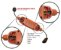 DR Móvel - Interruptor Residual de Segurança Móvel  - Imagem 2