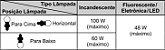 Sensor Presença Fotocélula E-27 Microcontrolado Exatron - Imagem 3
