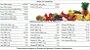 Biotron - CC Frutamix Papa de Fruta - 5kg - Imagem 3