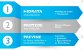 Lipikar Creme AOX FPS 60 200ml - La Roche-Posay - Imagem 2