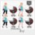 Kit Digital_Avatar _Chá de Bebê_Azul_Blonde - Imagem 4
