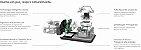 CPAP Hypnus Serie 7 - Imagem 5