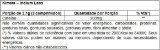 Kit Kimera 60 Comprimidos + Óleo de Cártamo 120 Cápsulas - Imagem 2