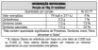 MCT Powder 200g Probiotica - Imagem 3