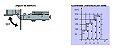 Dobradiça de Caneco 35x11,5mm Alto c/Pistão c/Clic H2 Niquel - Soprano - Imagem 5