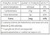Melado de Cana 330g - Superbom - Imagem 2