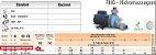 Motobomba De Hidromassagem Marca: Famac 1/2cv Mod: FHG 110/220V - Imagem 5