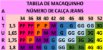 MACAQUINHO INVICTO ZIG ZAG MANGA CURTA - Imagem 3