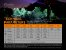 Lanterna Fenix LD30 - 1600 Lumens - Imagem 7