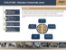 Technology Cycle Plan - Imagem 2