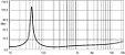 ALTO FALANTE 18 SOUND 15 POL. FERRITE  850W 15MB1000 - Imagem 4
