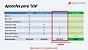 TJSP Informática - 188 questões aplicadas em 2020, 2021 + Atualização Microsoft Teams - Imagem 2