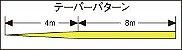 Arranque Daiwa PE Surf Sensor +Si - 1x12m - Imagem 3