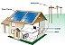 Sistemas Fotovoltaicos - Imagem 1