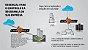 Firewall -Subscrição do software e serviço do FYREWALL UTM 4.0 - 03 anos - Imagem 4