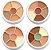 Paleta de Corretivo Miss Rôse com 6 Cores em Creme - Imagem 2