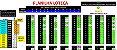 Planilha Loteca - Jogue com 7 Duplos Pela Metade do Valor - Imagem 1