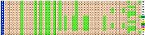Planilha Lotomania - 100 Dezenas Semi Combinadas Em 36 Jogos - Imagem 2