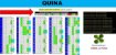 Planilha Quina - 21 Dezenas Semi Combinadas Com Garantia - Imagem 1