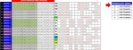 Planilha Lotofacil - Redução De 23 Dezenas Para 18 - Imagem 1