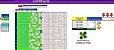 Planilha Lotofacil - 22 Dezenas Cercando Linhas Ou Colunas - Imagem 1