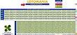 Planilha Lotomania - Jogue Com 10 Grupos De 60 Dezenas - Imagem 1
