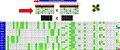 Planilha Lotomania - Esquema Com Cruzamento De Colunas - Imagem 1