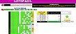 Planilha Lotofacil - Esquema com 22 Dezenas sem Fixas - Imagem 1