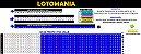 Planilha Lotomania - Esquema 84 Dezenas com Redução - Imagem 1
